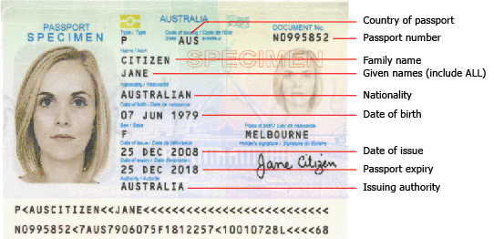 info needed from passport to apply for ETA in Australia
