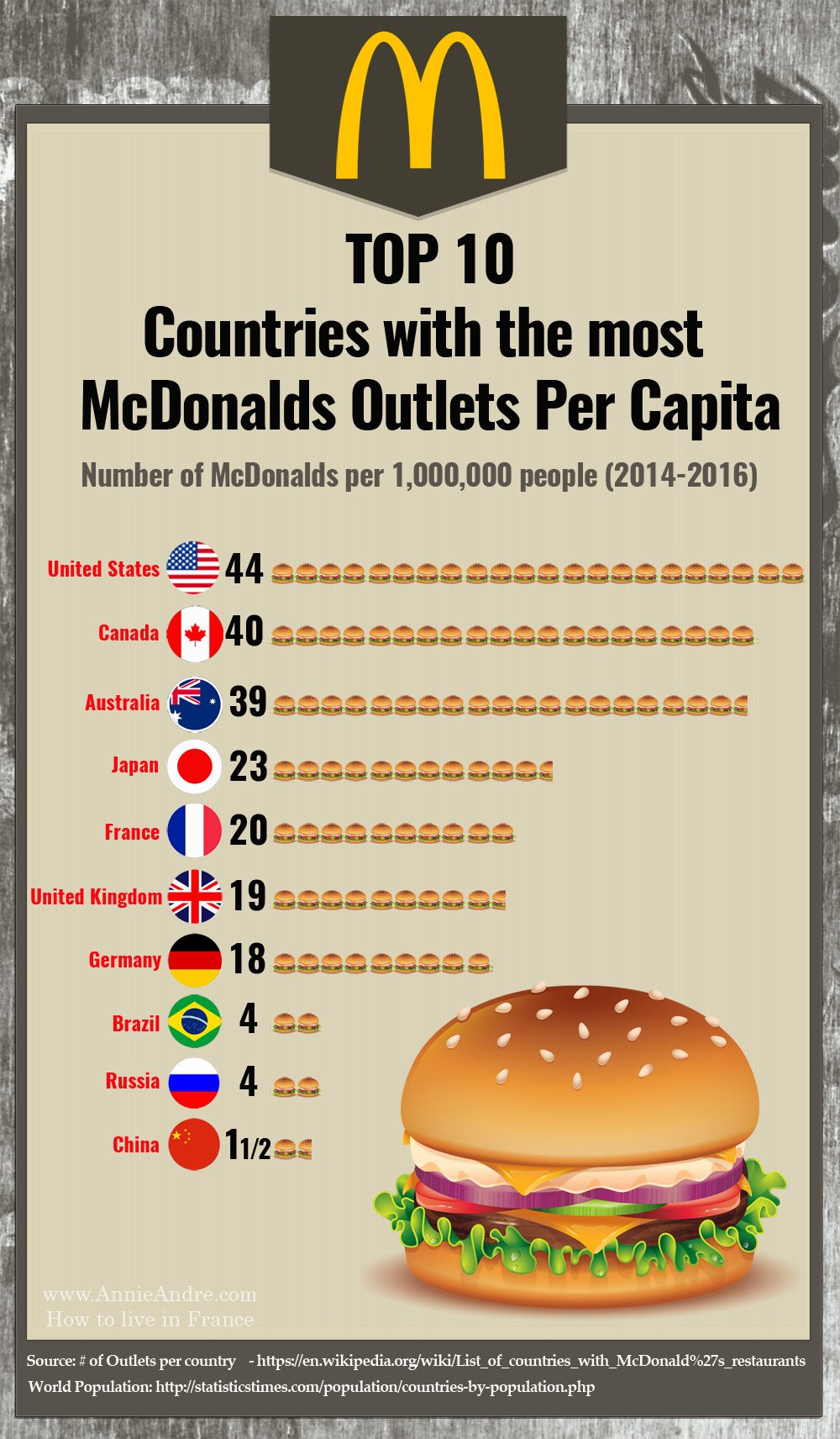 do french people eat at mcdonalds fast food in france