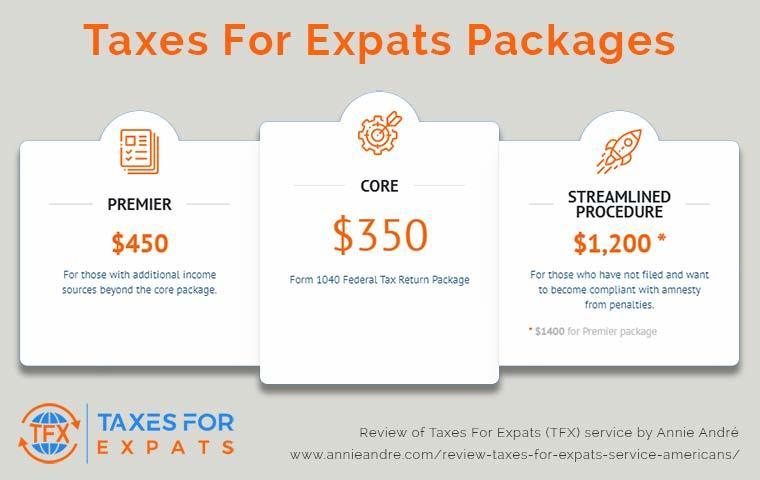 image of taxes for expats packages and flat fee structure