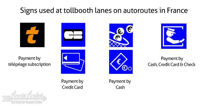 signs used at tollbooths for autoroutes in France