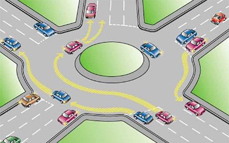 flow of traffic in a traffic circle