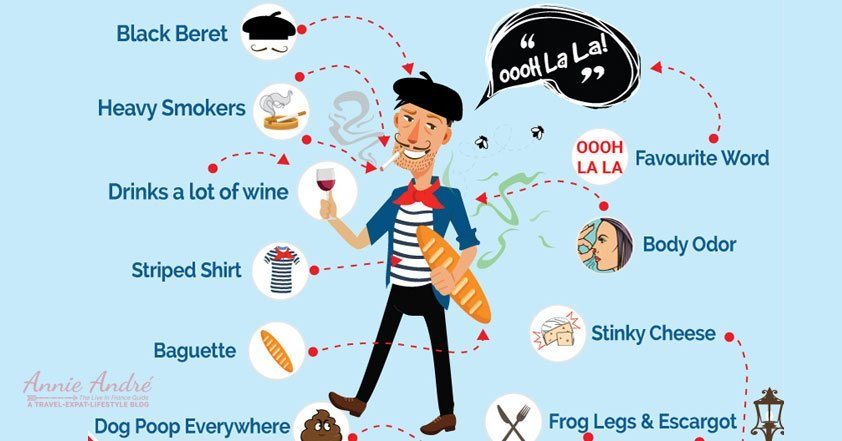 French stereotypes and cliches explained.