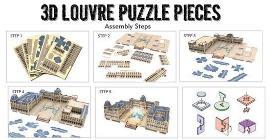 3d Louvre puzzle: A French inspired gift for kids