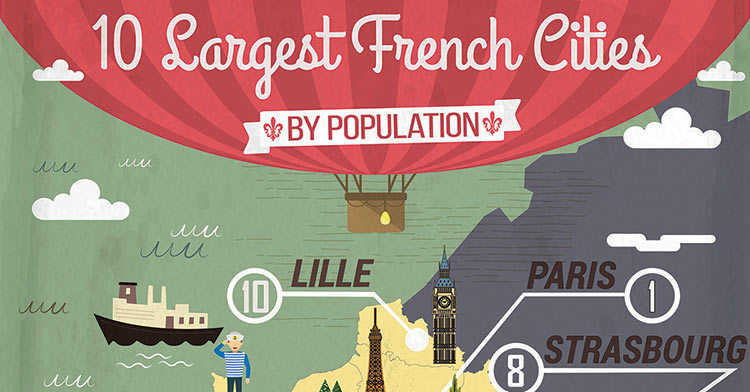 10 Largest French Cities by population infographic