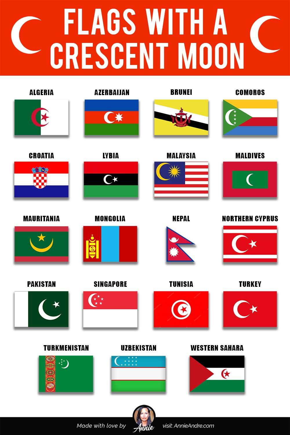 infograpic of flags with crescents on them