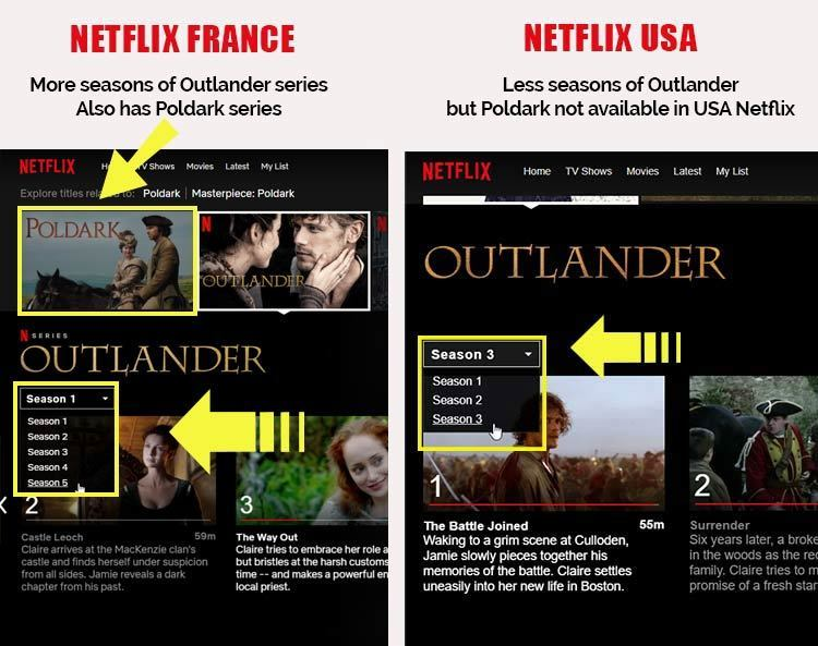 screenshot of USA Netflix vs France Netflix outlander series