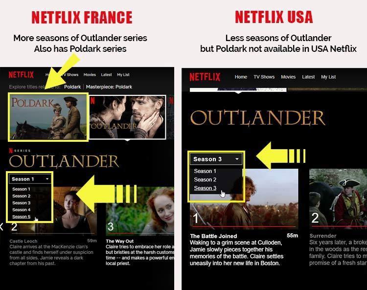 screenshot of USA Netflix vs France Netflix outlander series