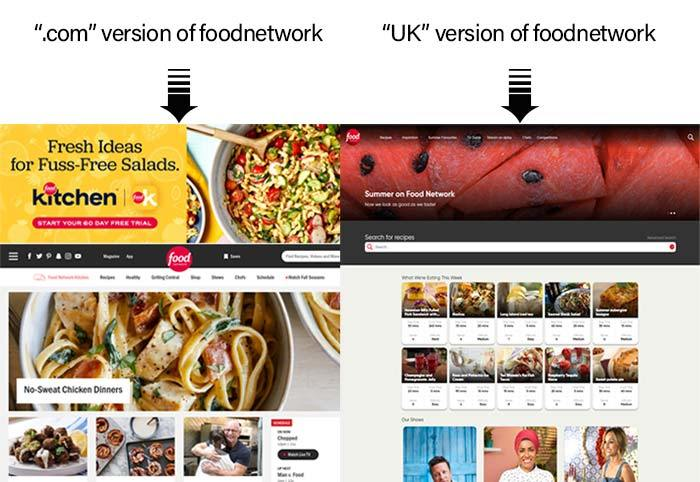 Screenshot of .com and UK version of the Food Network website