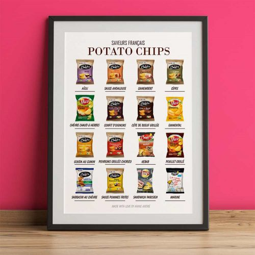 French potato chip flavours available in France: printable download