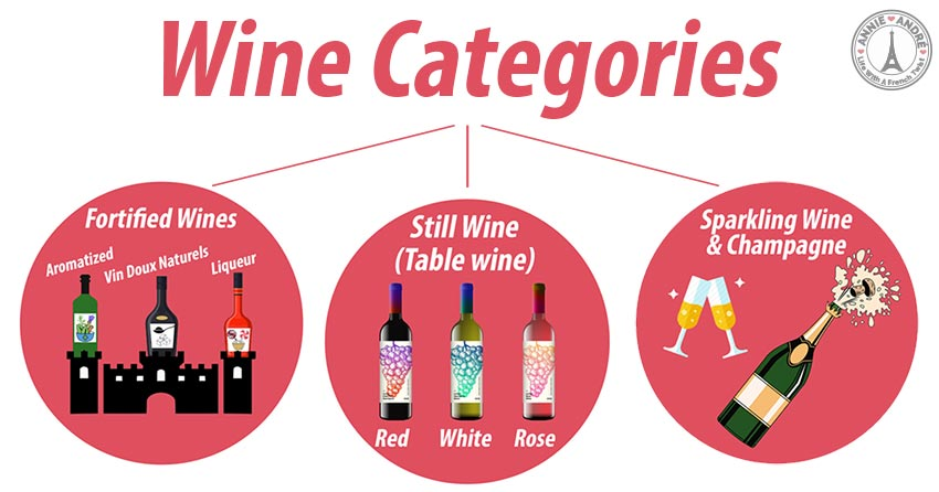 3 French Wine Categories