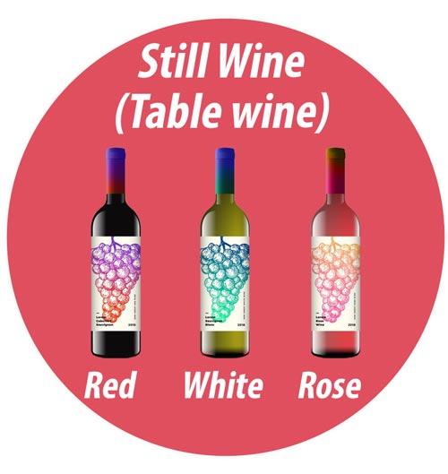 wine Category: Still wine, aka table wine