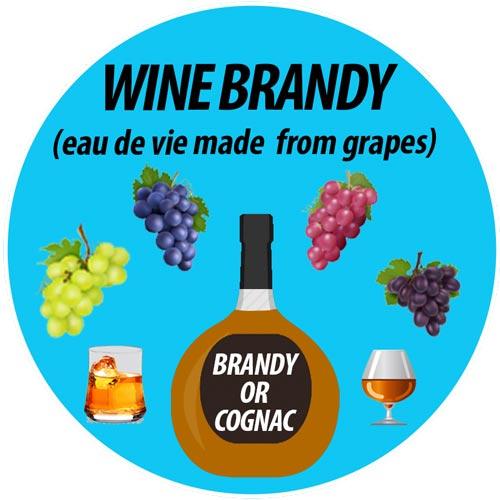 Eau de vie de vin: Wine Brandy: Eau de vie made with grapes: