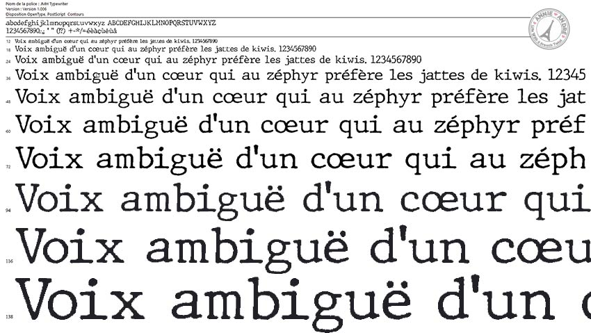 French pangram sentence with all letters of the alphabet example
