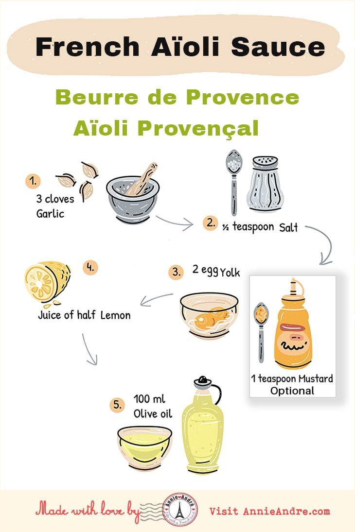 French Provençal Aïoli recipe